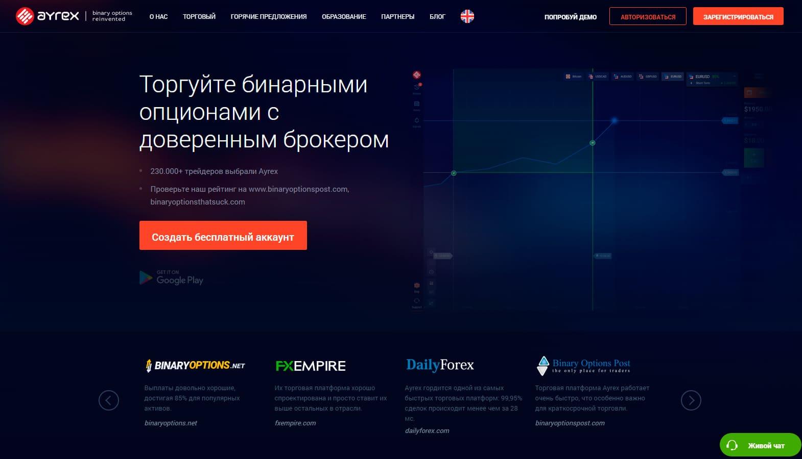 ayrex официальный сайт