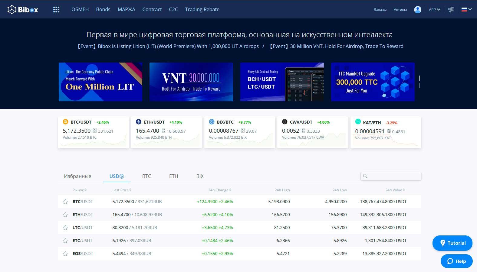 bibox биржа официальный сайт