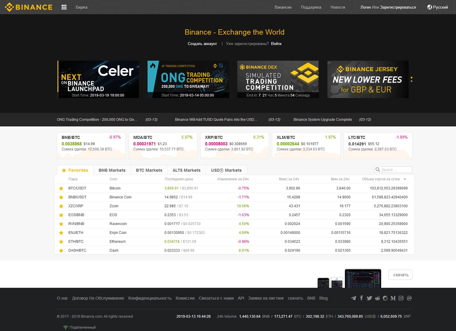 бинанс официальный сайт