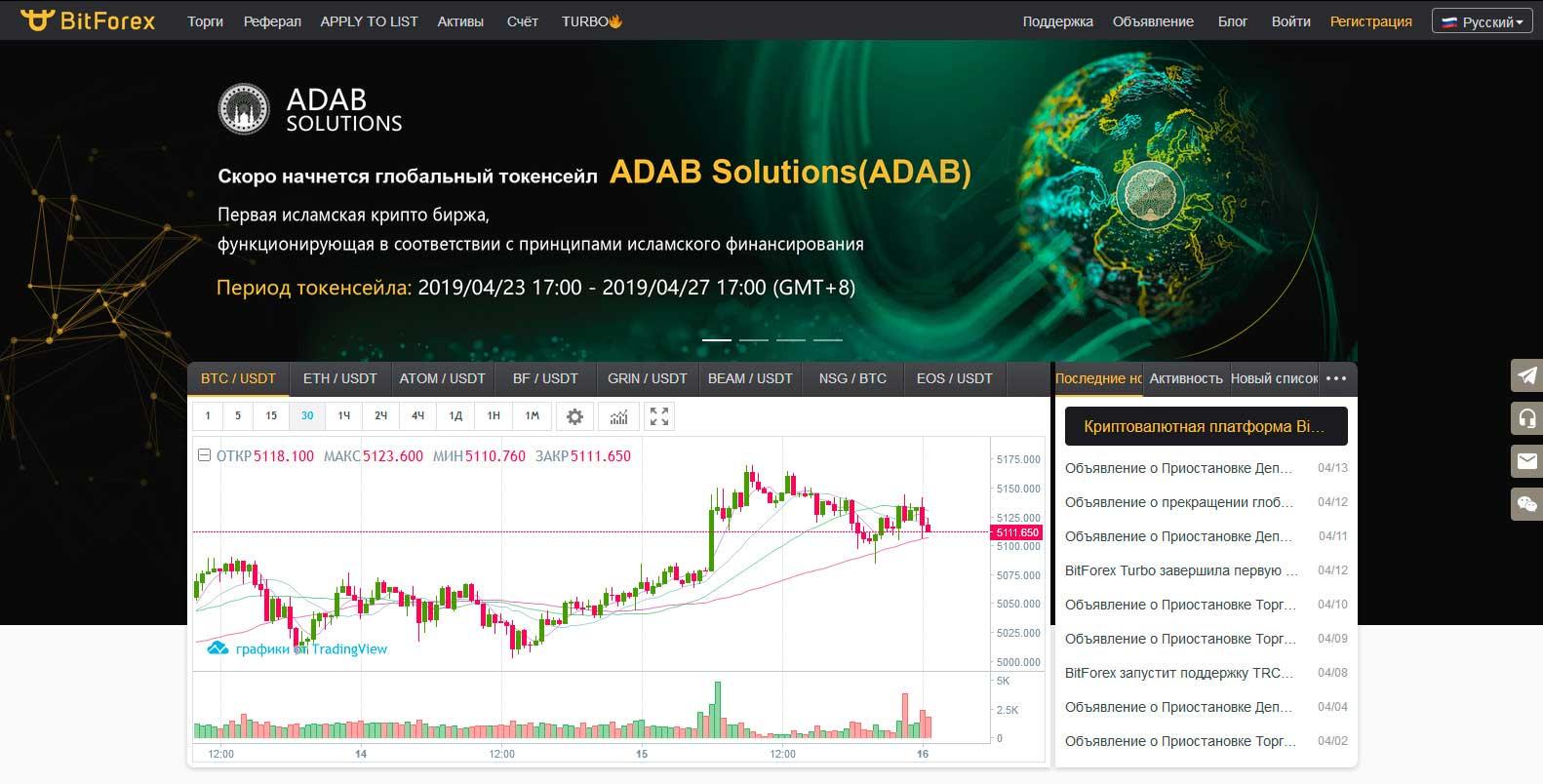 bitforex биржа официальный сайт