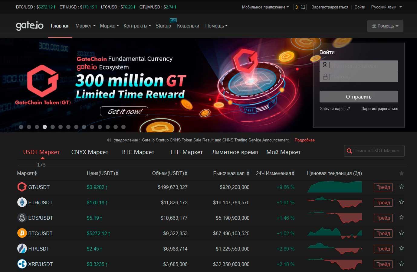 gate биржа официальный сайт