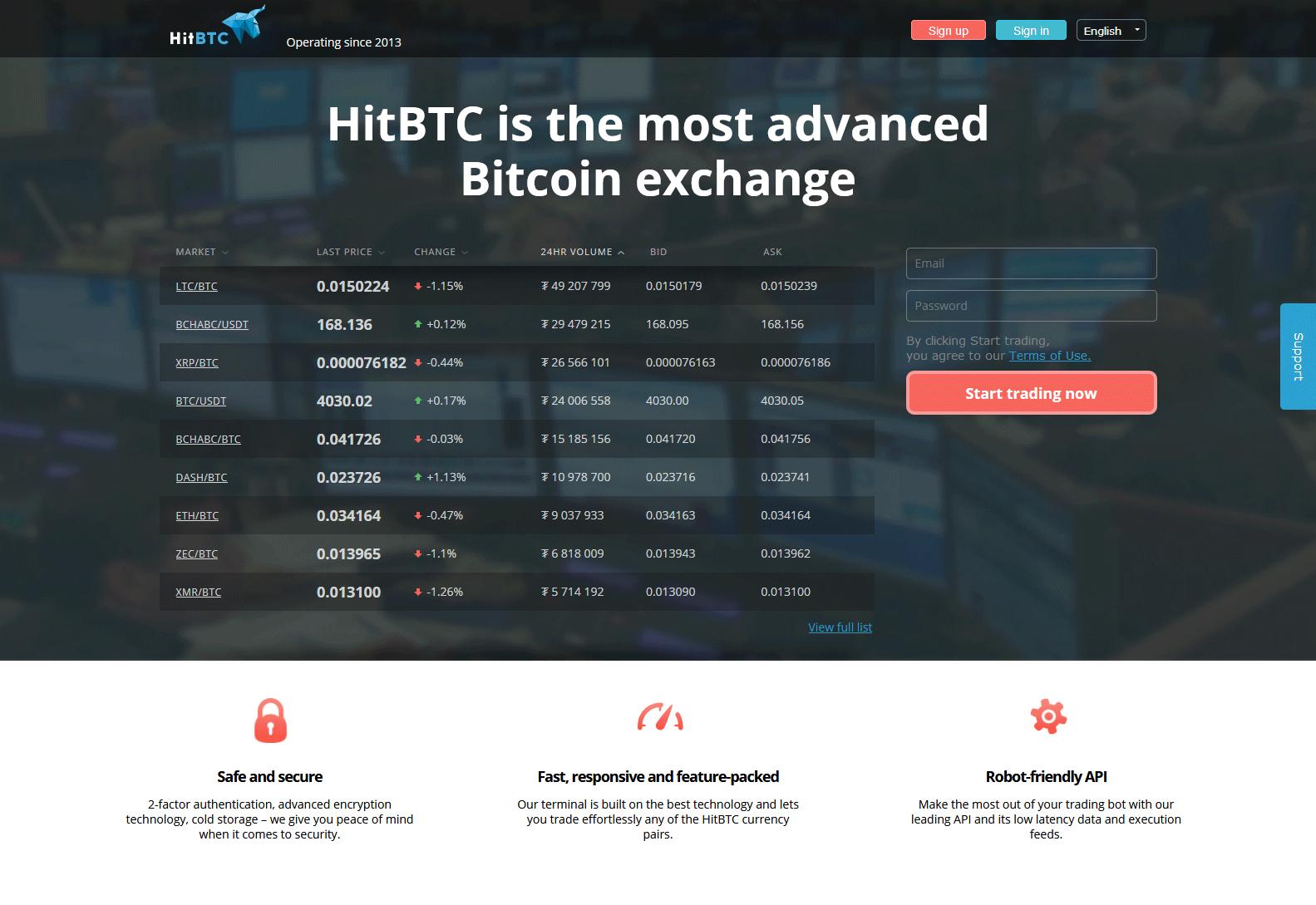 биржа hitbtc официальный сайт