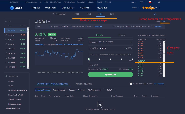мини-терминал биржи окех