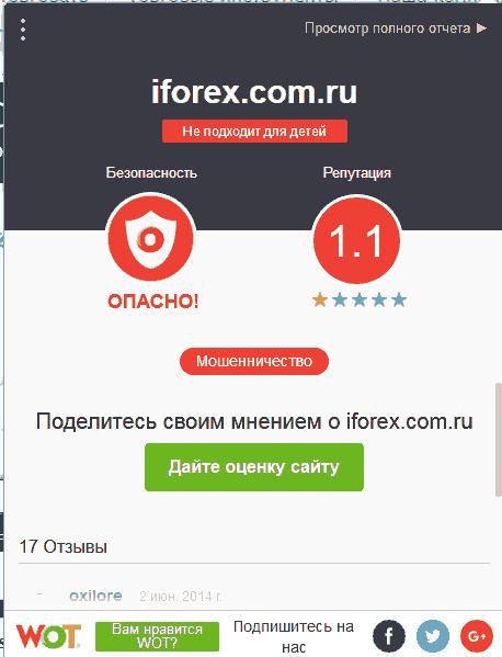 iforex мошенничество