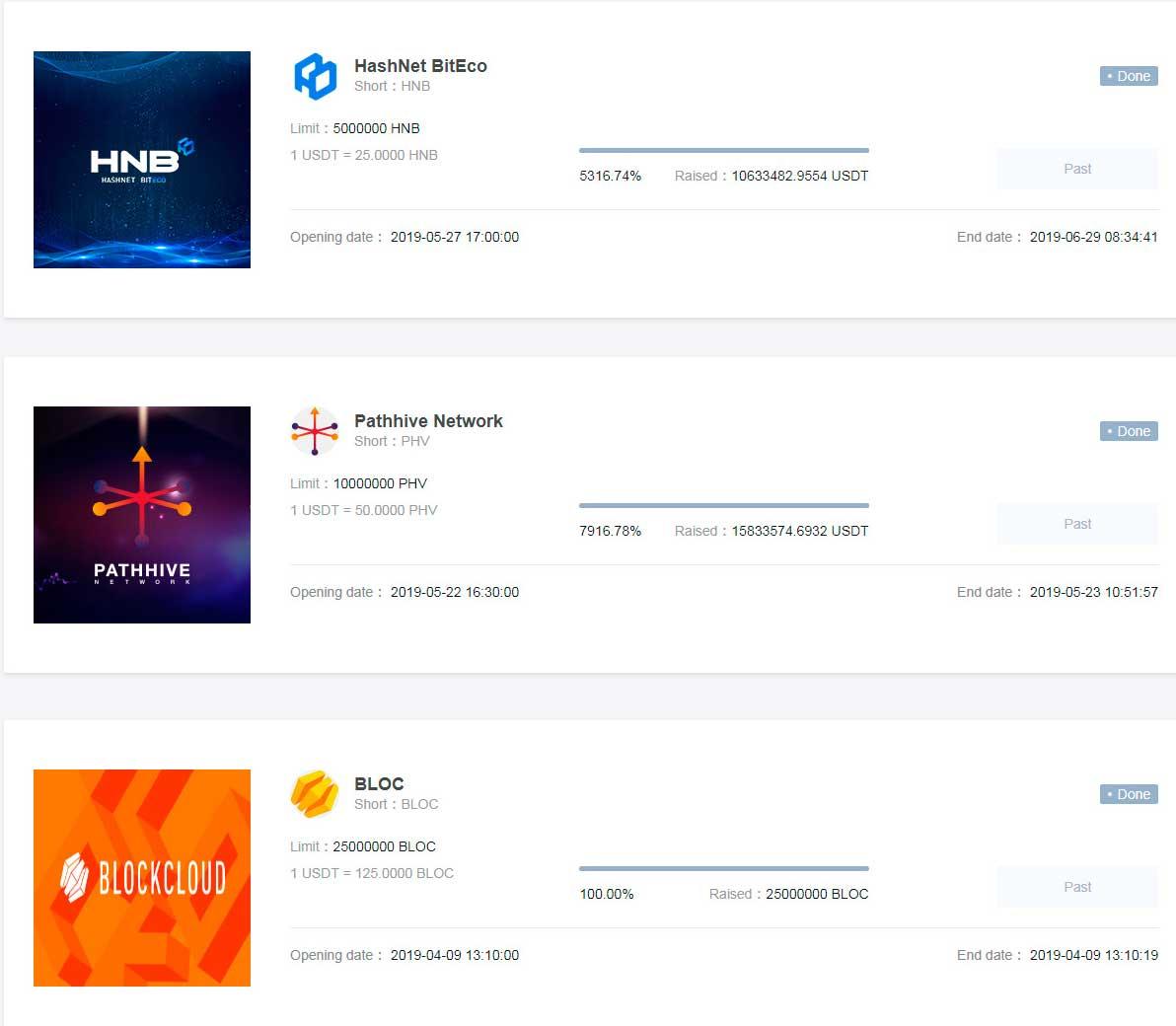 блокчейн проекты