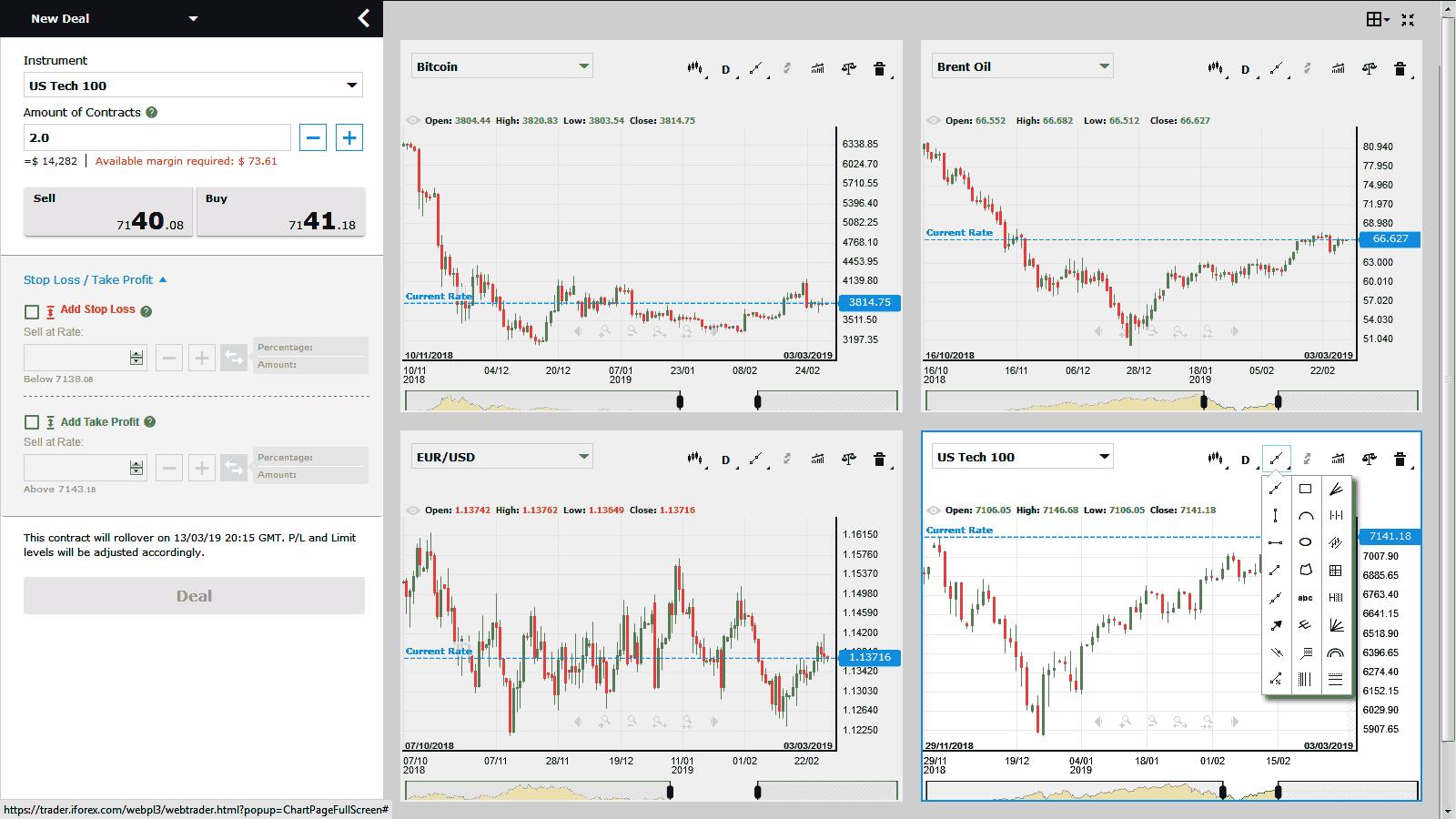 iforex com вход на платформу