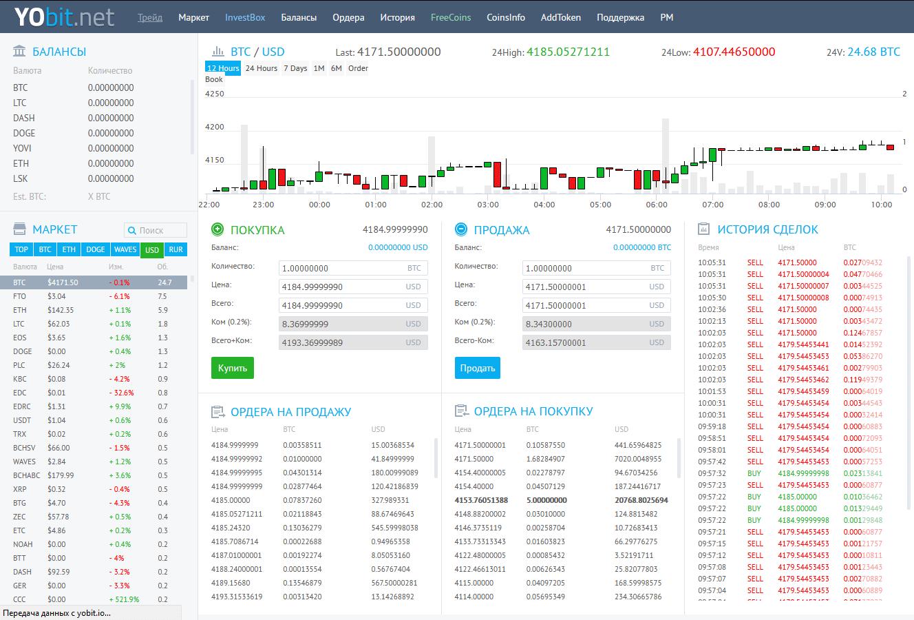 yobit официальный сайт