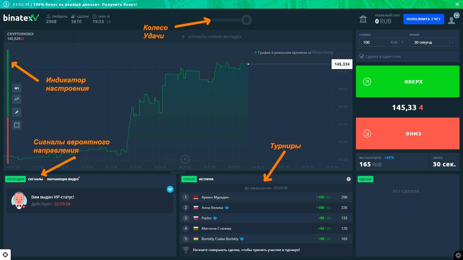 торговая платформа binatex